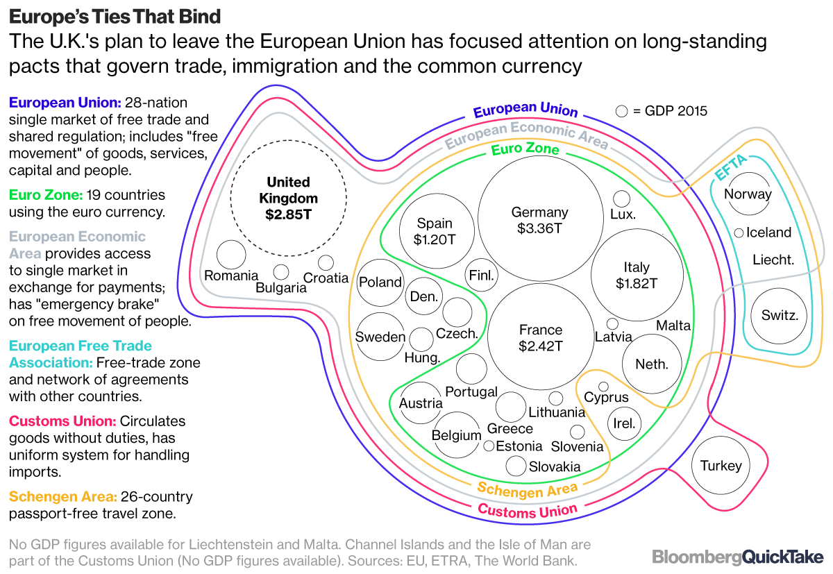 European economic map